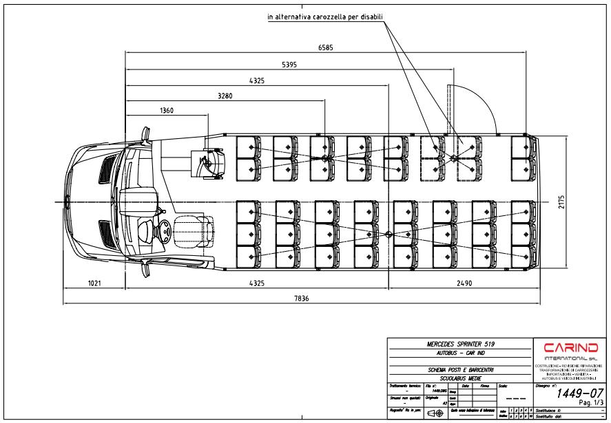 scheda tecnica scuolabus Mercedes Benz 906 F